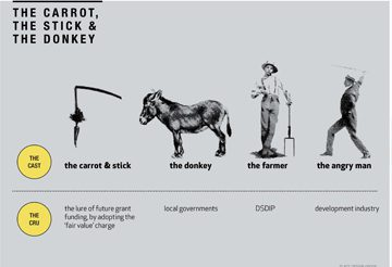 The Carrot The Stick and The Angry Men
